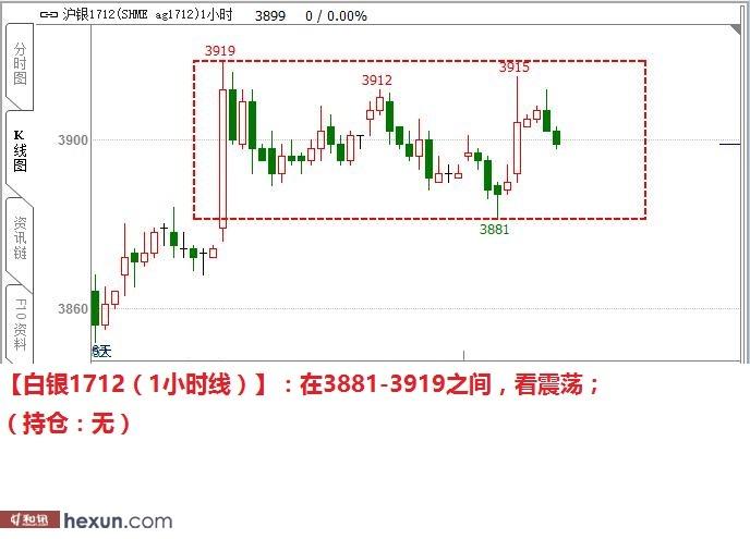 罗家鑫:10月13日期货交易策略