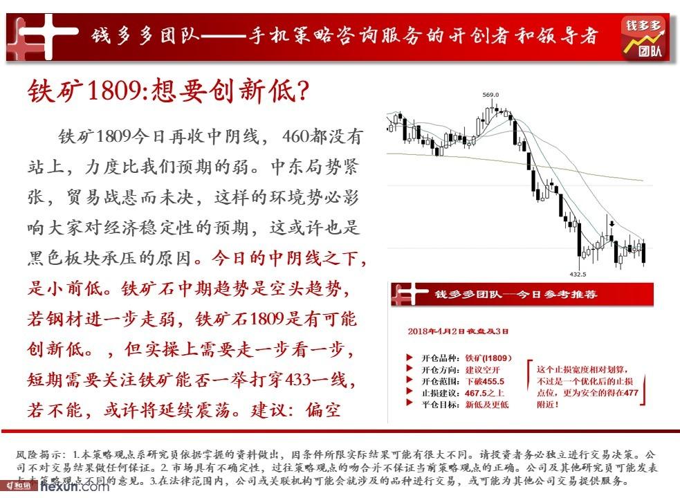 钱多多团队:4月17日期货交易提示