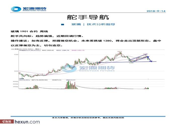 舵手金融:9月17日期货高清组图